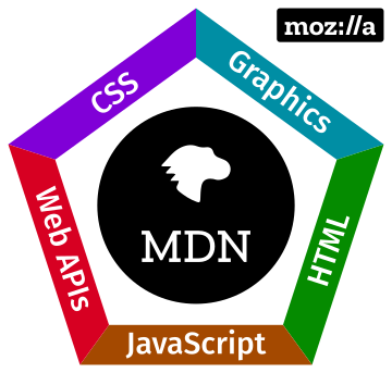 MDN infographic