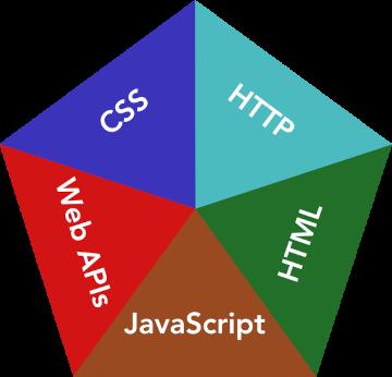 what does keygen mean in html